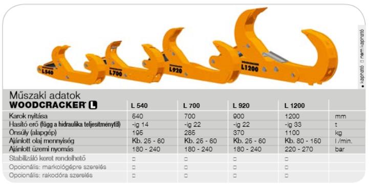 Westtech L-Hasítóeszközök